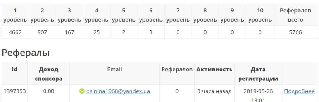 ТОП 10 расширений для заработка в браузере